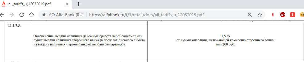 Комиссия за снятие наличных с кэшбэк карты Альфа Банка