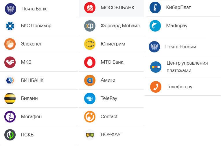 Партнеры Тинькофф Банка в 2019 году