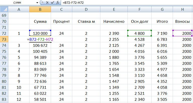 Расчет графика платежей по кредитной карте Сбербанка