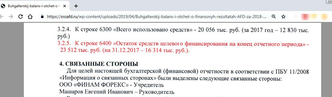 Отчетность СРО форекс дилеров в 2019 году