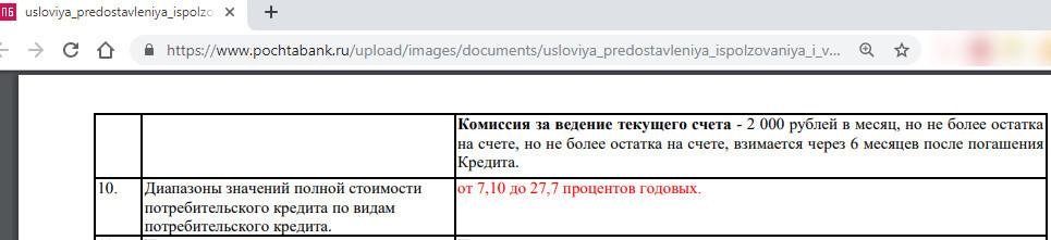 Подводные камни потребительских кредитов Почта Банка