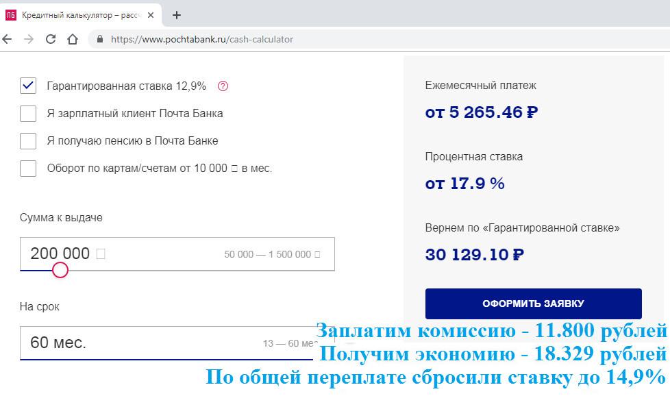 Экономия по Гарантированной ставке Почта Банка в 2019 году