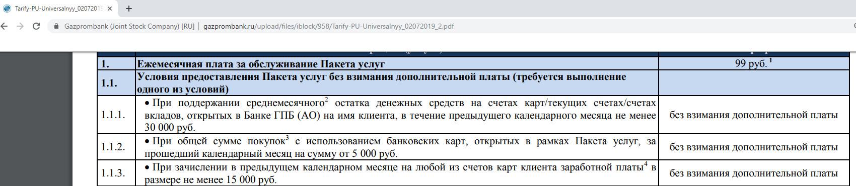 Комиссия за обслуживание Умной карты Газпромбанка