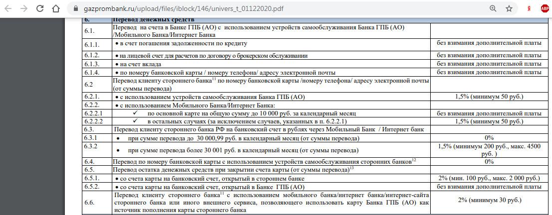 Лимиты и комиссии на переводы Газпромбанк Умный кэшбэк