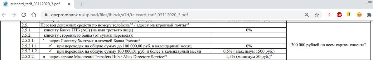 Лимиты и ограничения по переводам Умный кэшбэк Газпромбанка