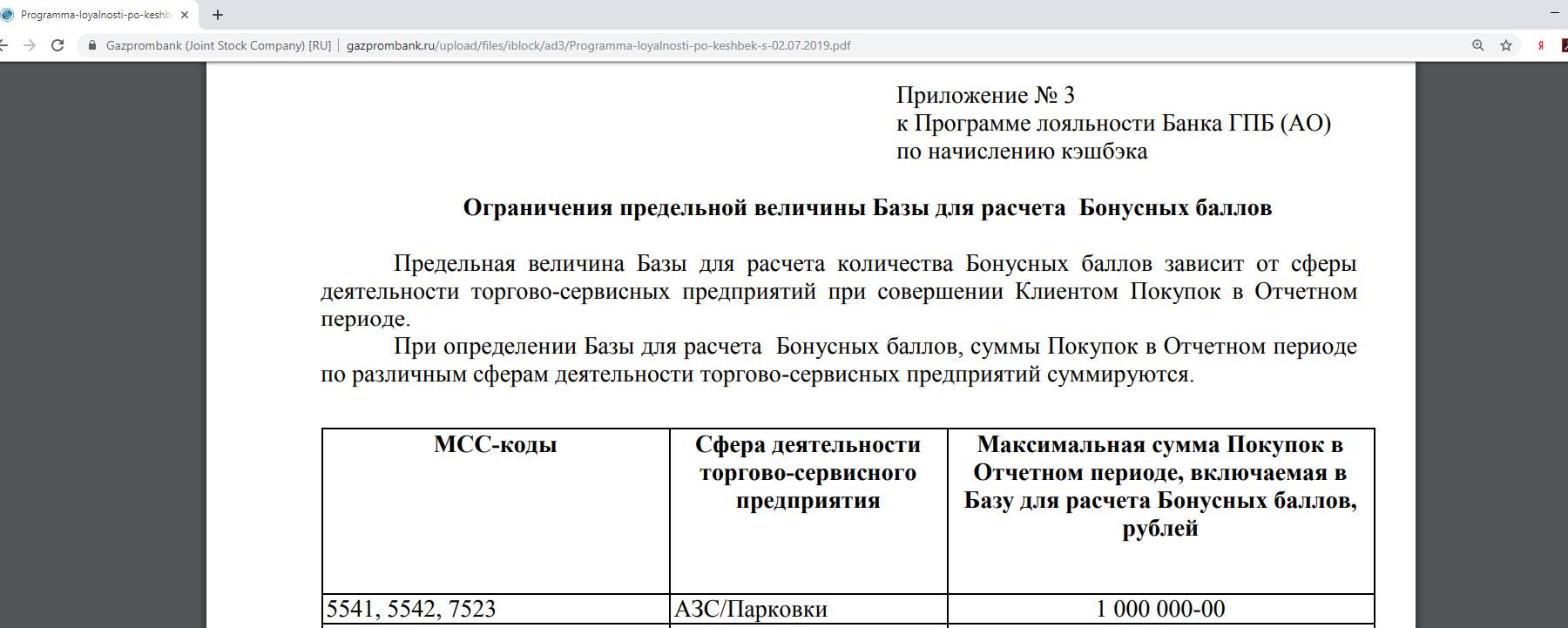 Ограничения в начислении кэшбэка на АЗС в Газпромбанке