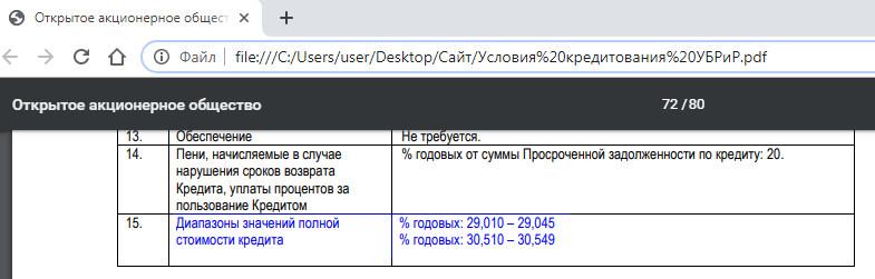 Полная стоимость кредита УБРиР 240 дней без процентов