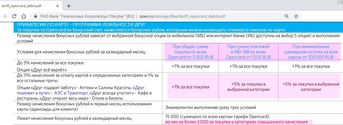 Условия начисления кэшбэка на заправках по картам банка Открытие
