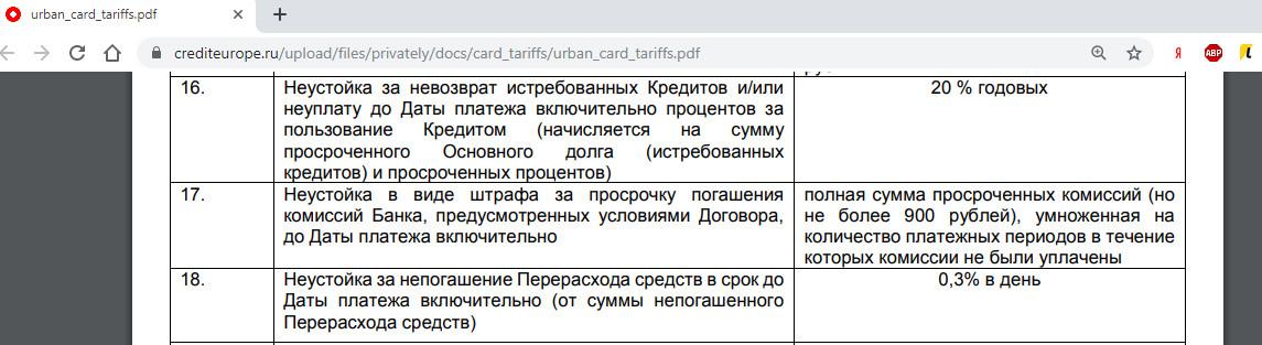 Комиссии и штрафы по Урбан Карте