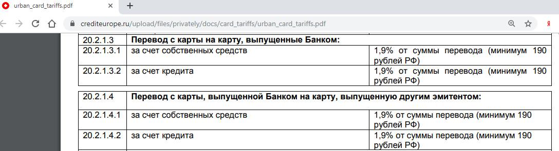 Переводы с Урбан Карты комиссия