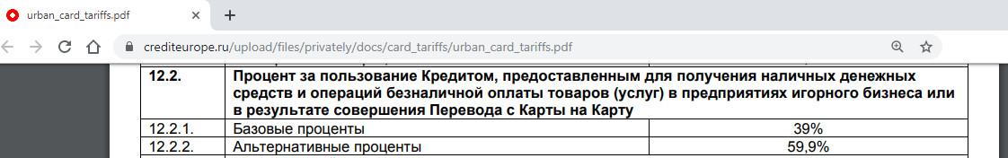Процентные ставки по Урбан карте при снятии наличных