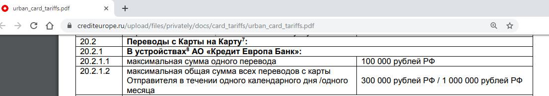 Стягивание денег на Урбан Карту