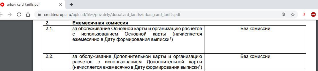 Условия пользования и обслуживания Урбан Карты