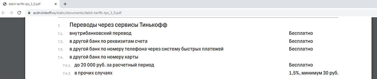 Переводы с карты Тинькофф без комиссии